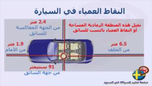 النقاط العمياء في السيارة