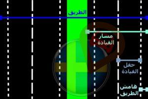 التمركز على الطريق - تقسيمات الطريق